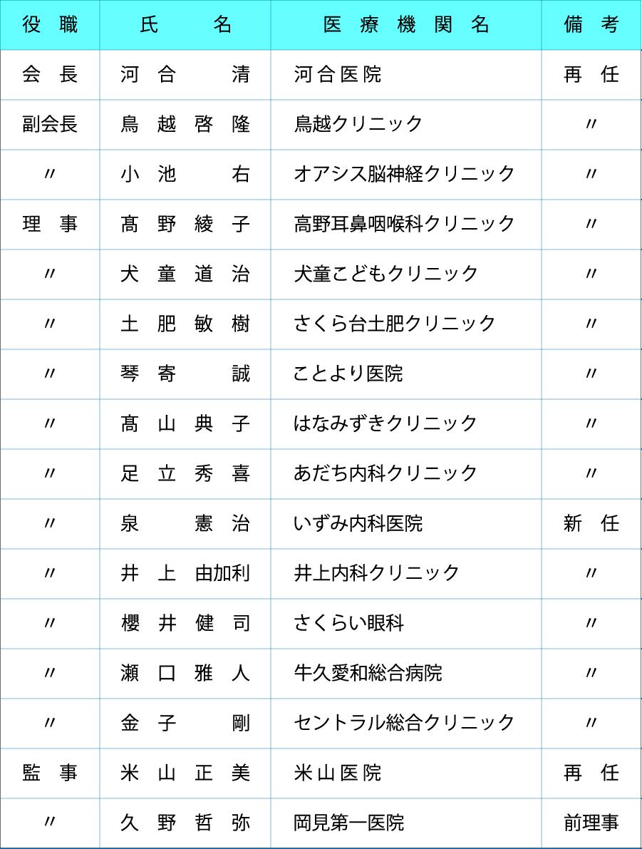 yakuinnmeibo-20200421